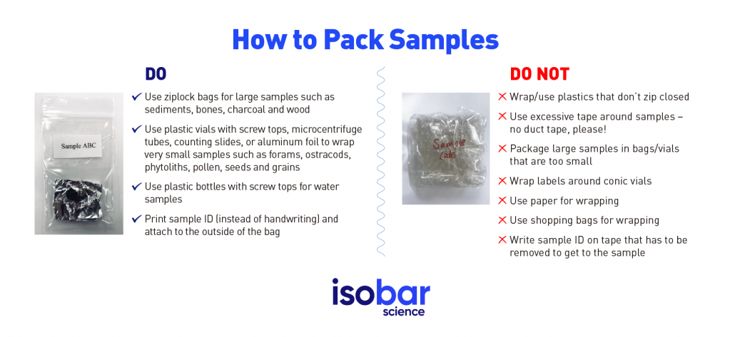 Recommendations on how to pack samples